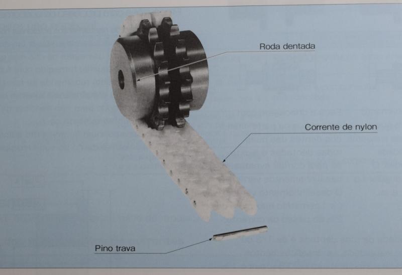 Acoplamento Corrente Valor São José dos Campos - Acoplamento Mecânico