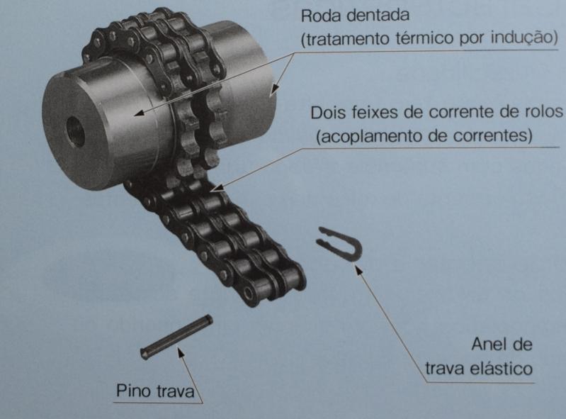 Distribuidor de Acoplamento Mecânico São Lourenço da Serra - Acoplamento Mecânico